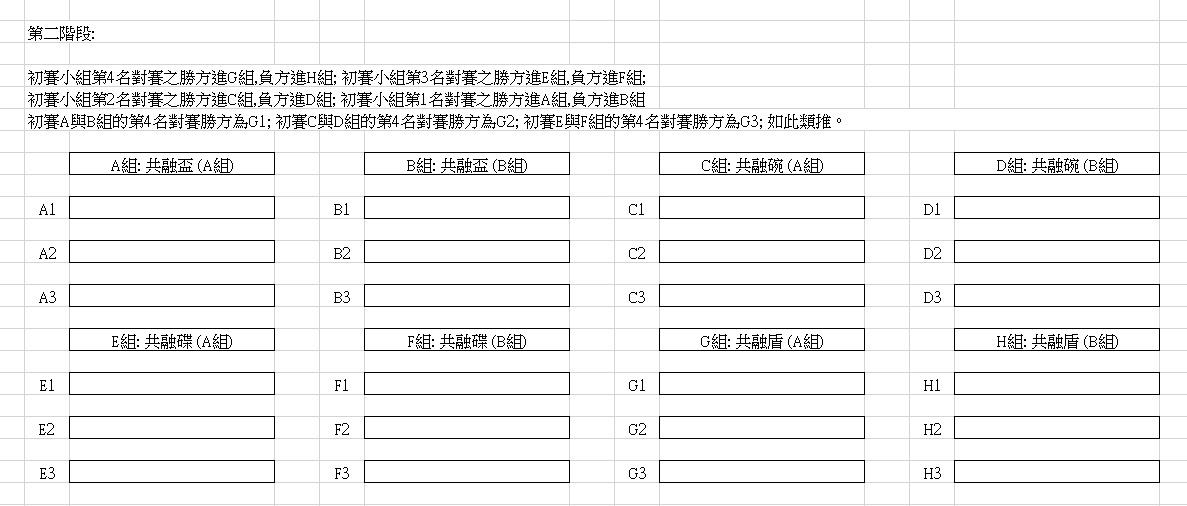 2nd grouping